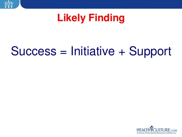 Likely FindingSuccess = Initiative + Support