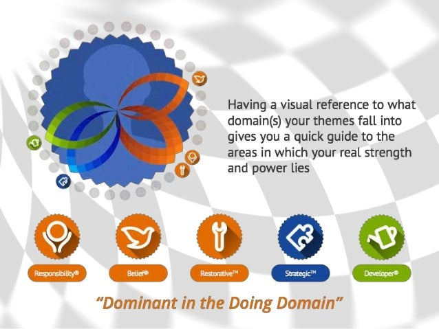 themes domains The three main research domains are consumer and manager decision making (i ), consumption practices and phenomena (ii) and marketing actions and.