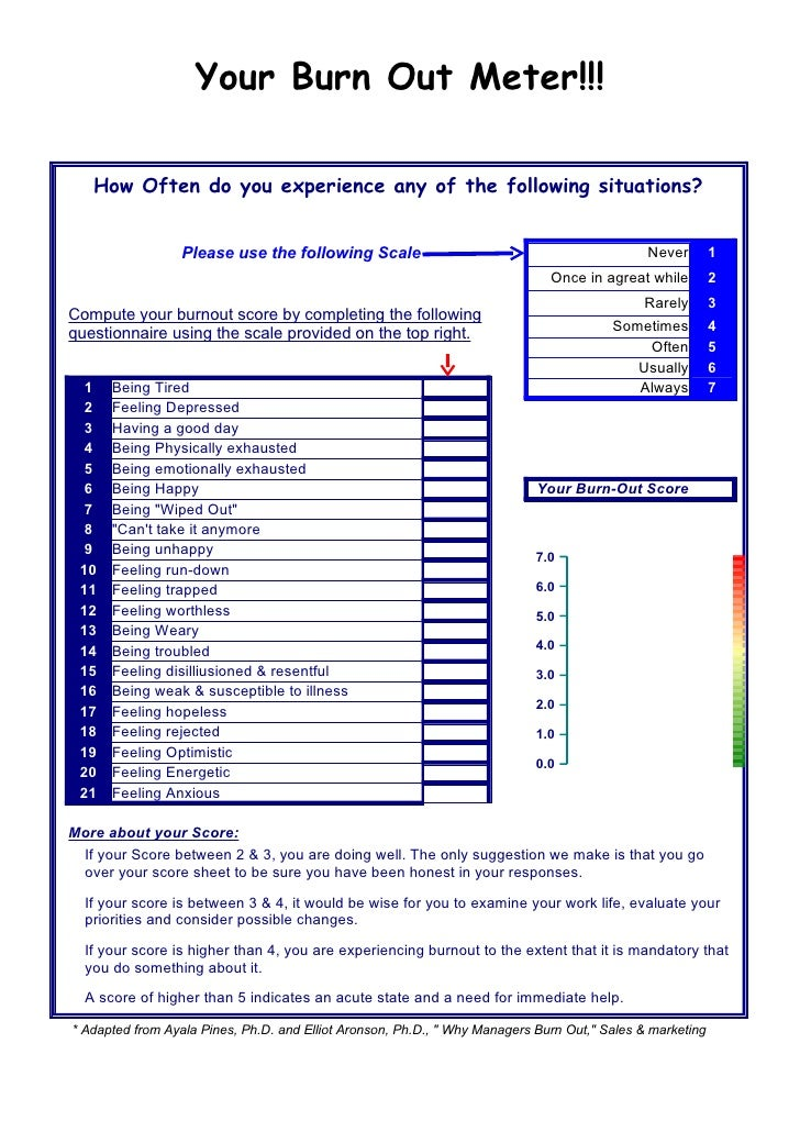 Your Burn Out Meter!!!      How Often do you experience any of the following situations?                     Please use th...