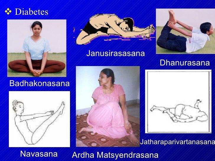 <ul><li>Diabetes </li></ul>Badhakonasana Navasana Janusirasasana Ardha Matsyendrasana Dhanurasana Jatharaparivartanasana