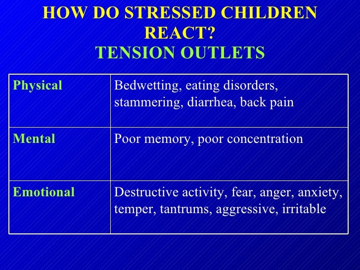 HOW DO STRESSED CHILDREN REACT? TENSION OUTLETS Destructive activity, fear, anger, anxiety, temper, tantrums, aggressive, ...