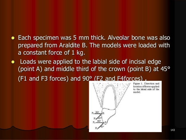  Each specimen was 5 mm thick. Alveolar bone was alsoprepared from Araldite B. The models were loaded witha constant forc...