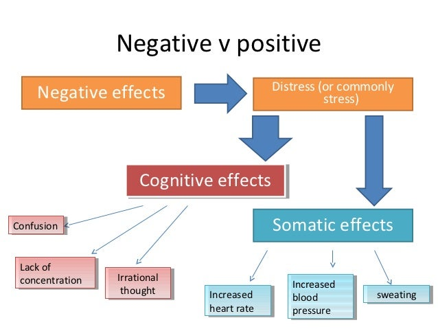 cause effect stress and anxiety 2001-9-11  stress: causes and effects stress is an ongoing dilemma that occurs in each and everyone's life  pressure or negative emotions such as anxiety or anger.