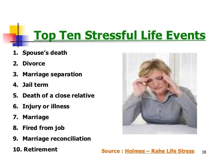 Stress And Behaviour