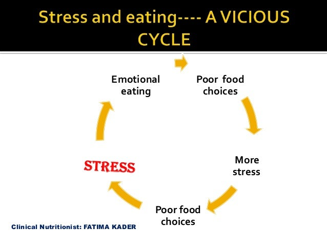 Reduce Stress with Diet and Exercise