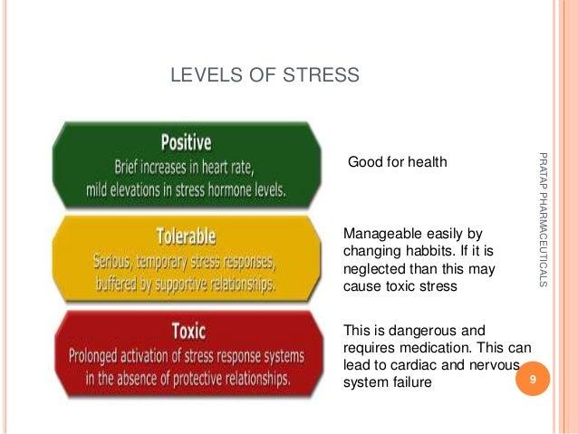 Stress A Silent Killer
