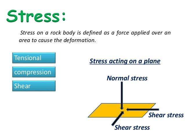 Stress and strain ellipsoid stress ccuart Image collections