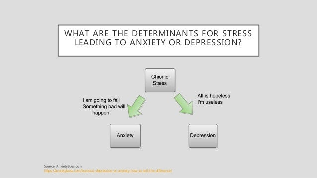 Workplace Disability from Stress, Anxiety, and Depression ...