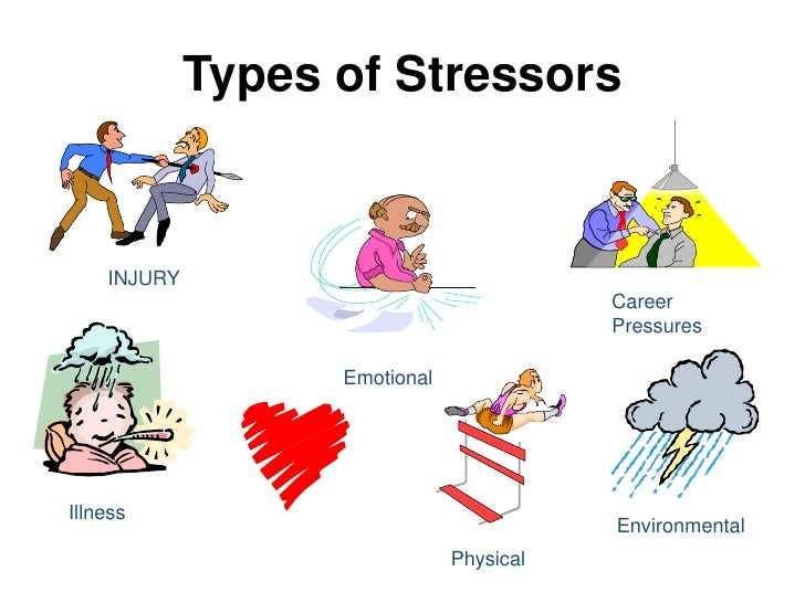 describe the major stressors in a College students have always experienced academic and social stress now financial stress is in the mix in a big way and helping push student anxiety to record levels the chief money-related stress for many is debt outstanding student loans have soared to $1 trillion and there seems to be no.