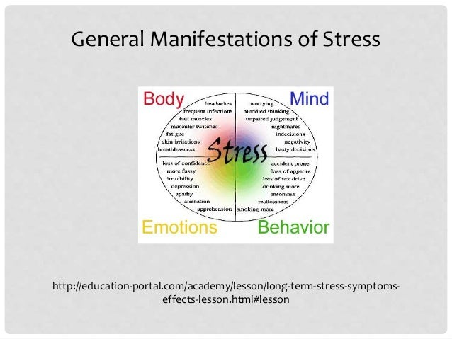 The effects of stress among adolescents