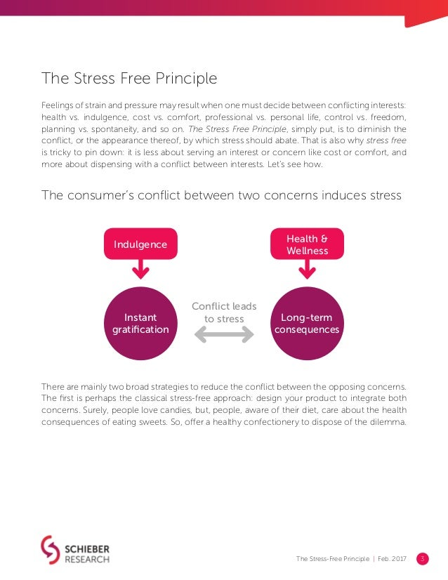 Stress-Free: A major growth driver for brands Slide 3