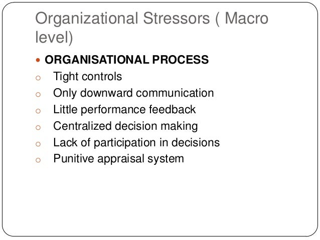 Stress Management And Strategies To Cope With Individual