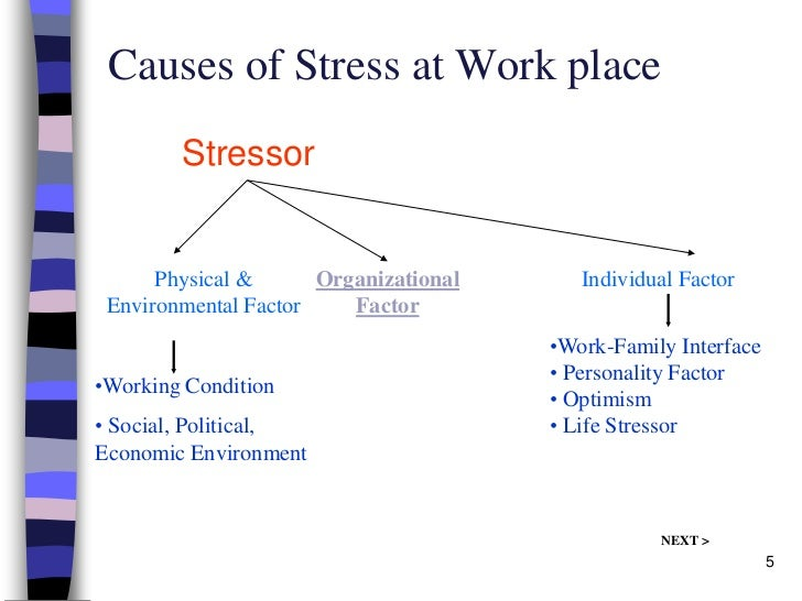 the place of job stress in In terms of occupational health and safety, stress is the misfit between a worker's needs and capabilities, and what the workplace offers and demands another definition is the reaction people have to excessive demands or pressures, arising when people try to cope with tasks, responsibilities or other types of pressure connected with their jobs, but find difficulty strain or worry in doing so.