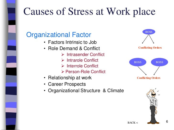 managers stress at work