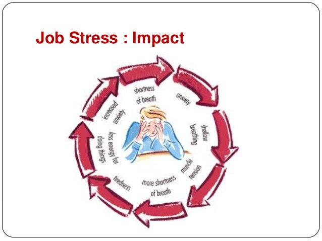 stress at work place If you're feeling stressed out because of too much work or too many senseless meetings, here are five things you can do to alleviate stress at work.