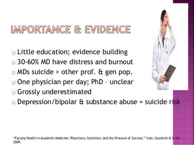 Stress management for docs Slide 2