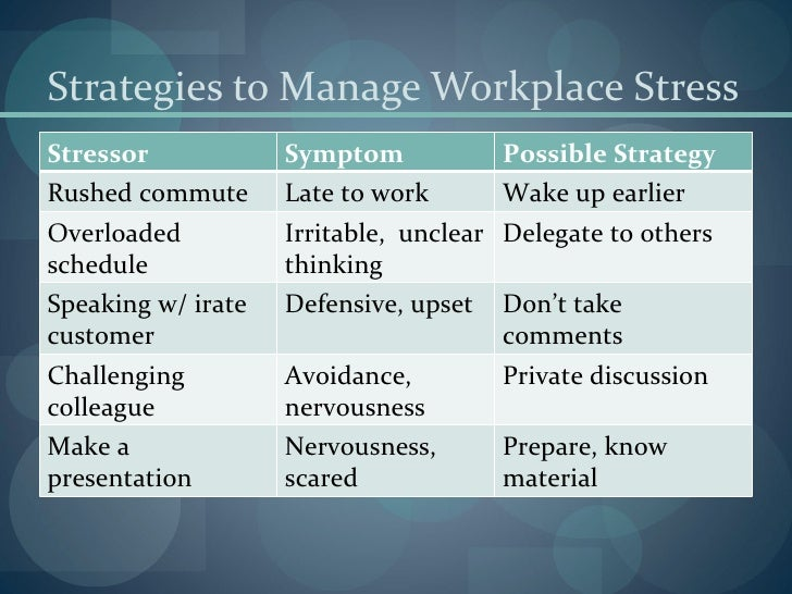 Stress Management Techniques 2012