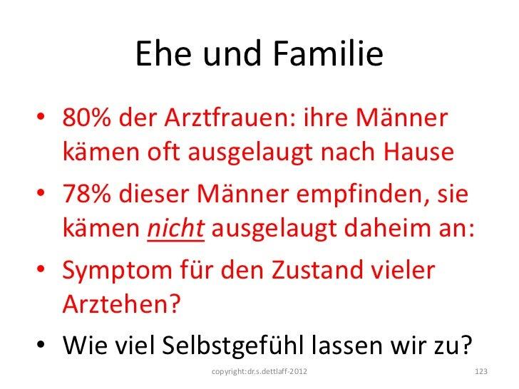 Ehe und Familie• 80% der Arztfrauen: ihre Männer  kämen oft ausgelaugt nach Hause• 78% dieser Männer empfinden, sie  kämen...