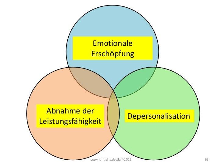 Emotio               Emotionale               Erschöpfung  Abnahme derder    AbnahmeLeistungsfähigkeit Leistungsfähigkeit ...