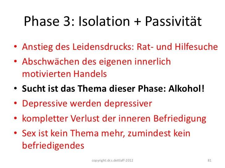 Phase 3: Isolation + Passivität• Anstieg des Leidensdrucks: Rat- und Hilfesuche• Abschwächen des eigenen innerlich  motivi...