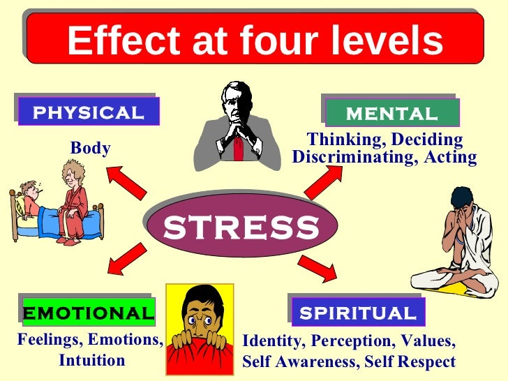 How Does Stress Affect Sporting Performance?