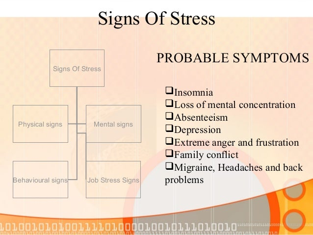 Signs Of Stress Signs Of Stress  Physical signs  Mental signs  Behavioural signs  Job Stress Signs  PROBABLE SYMPTOMS Ins...
