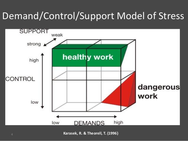 Stress Models And International Work