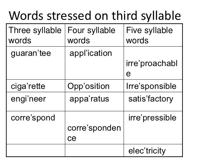 one syllable word essay