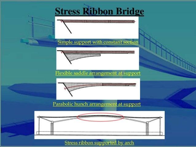 Stress ribbon bridge deck stress ribbon bridge lake hodges bridge usa ccuart Gallery