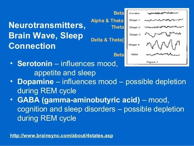 Neurotransmitters, Brain Wave, Sleep Connection • Serotonin – influences mood, appetite and sleep • Dopamine – influences ...
