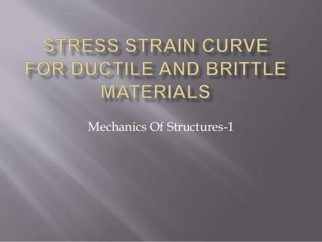 Mechanics Of Structures-1