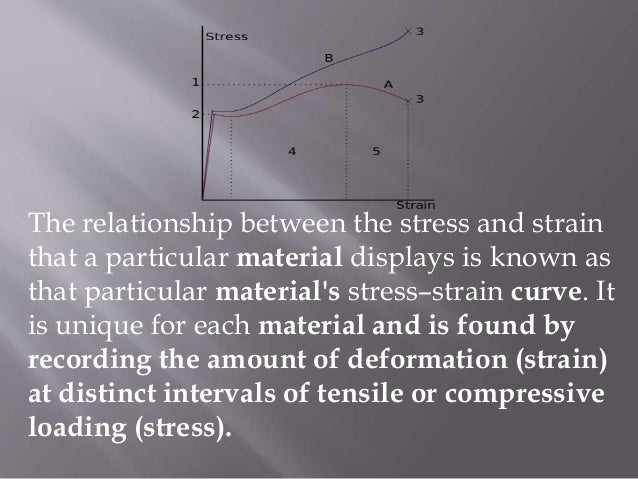 Stress strain curve for ductile and brittle materials 5 the relationship between the stress and strain ccuart Choice Image