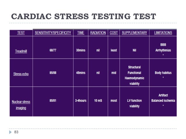 What are some tips to help prepare for a cardiac nuclear stress test?