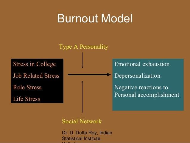 Social work theories