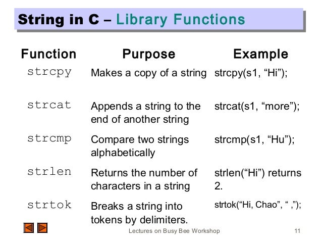 Lectures on Busy Bee Workshop 11 String in C – Library FunctionsString in C – Library Functions Function Purpose Example s...