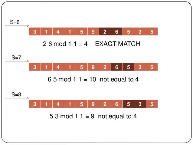 Matchmaking algorithms
