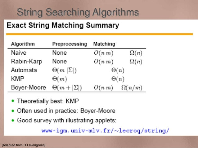 C++ Program to Implement the String Search Algorithm for ...