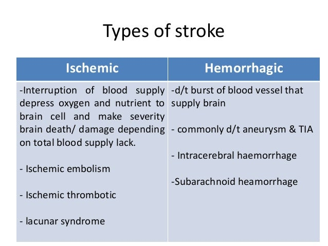 Classification of Stroke  • 1) Transient Ischemic Attack  – Acute of focal cerebral or monocular function with  symptoms l...