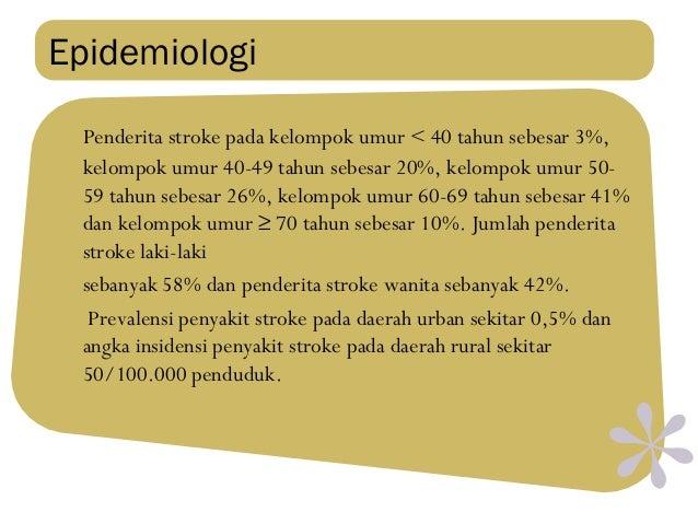 Penyakit Jantung Koroner di indonesia Penyebab Kematian Nomor 1 Manusia