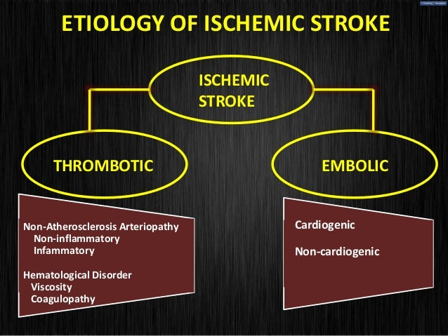 how to tell the difference between ischemic and hemorrhagic stroke