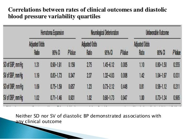 The Second Intensive Blood Pressure Reduction in Acute ...