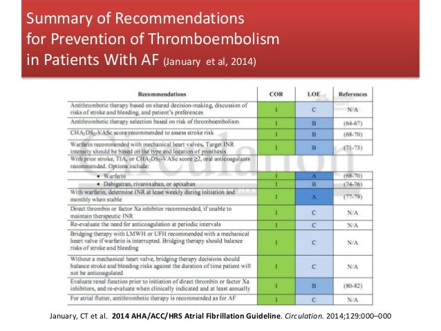 nonvalvular atrial fibrillation guidelines 2017