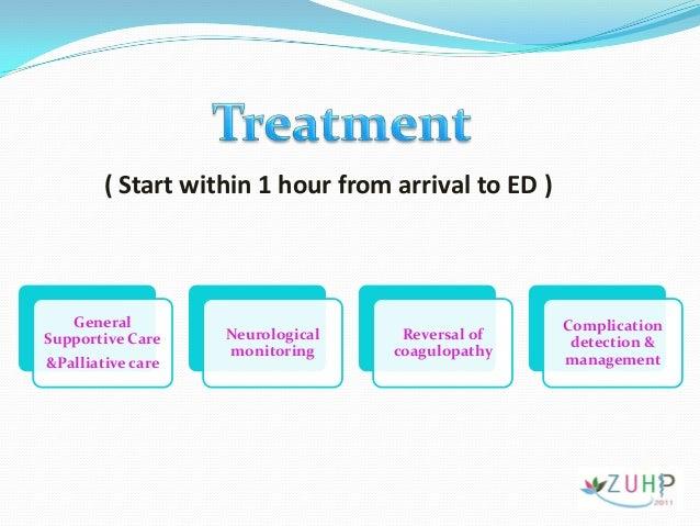 Acute Stroke protocol of management .. Dina Ashraf (ZUHP team 2012-…