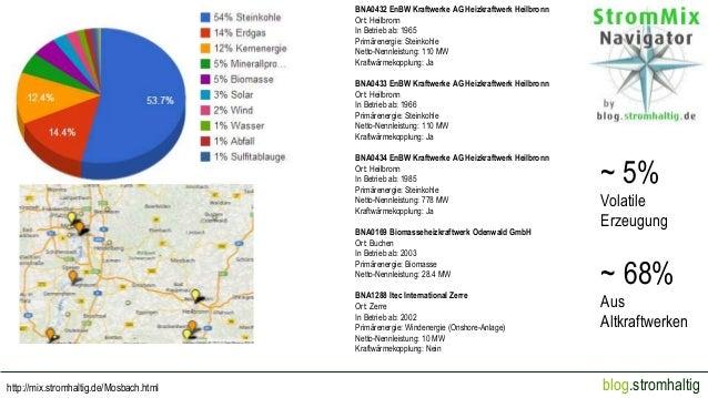 BNA0432 EnBW Kraftwerke AG Heizkraftwerk Heilbronn Ort: Heilbronn In Betrieb ab: 1965 Primärenergie: Steinkohle Netto-Nenn...