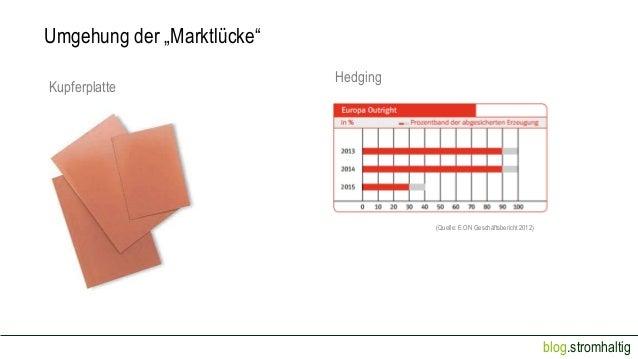 """Umgehung der """"Marktlücke"""" Kupferplatte  Hedging  (Quelle: E.ON Geschäftsbericht 2012)  blog.stromhaltig"""