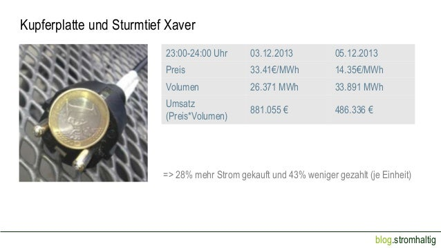 Kupferplatte und Sturmtief Xaver 23:00-24:00 Uhr  03.12.2013  05.12.2013  Preis  33.41€/MWh  14.35€/MWh  Volumen  26.371 M...