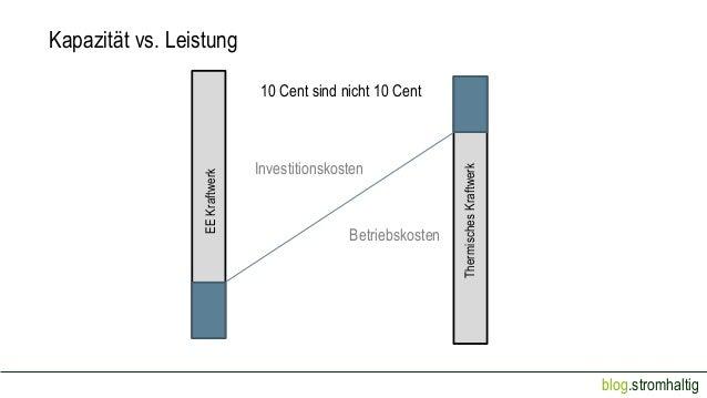 Kapazität vs. Leistung  Investitionskosten  Betriebskosten  Thermisches Kraftwerk  EE Kraftwerk  10 Cent sind nicht 10 Cen...