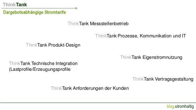 ThinkTank Messstellenbetrieb ThinkTank Prozesse, Kommunikation und IT ThinkTank Produkt-Design ThinkTank Eigenstromnutzung...