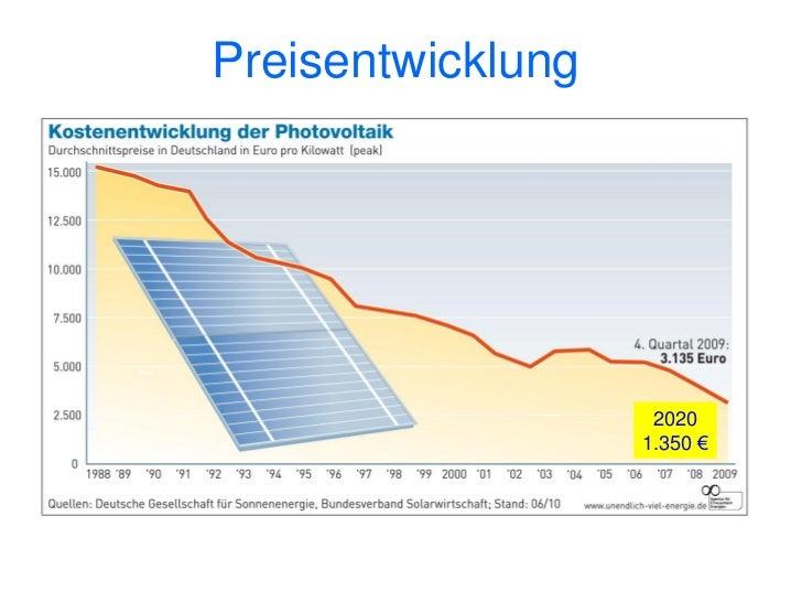 Einspeisevergütung      (Verkauf des Stroms)                  1.10.2010   1.1.2011bis 30 kWp           33,03      28,7430-...