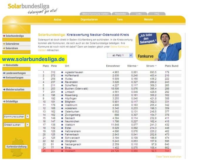 www.leader-neckar-odenwald-tauber.de